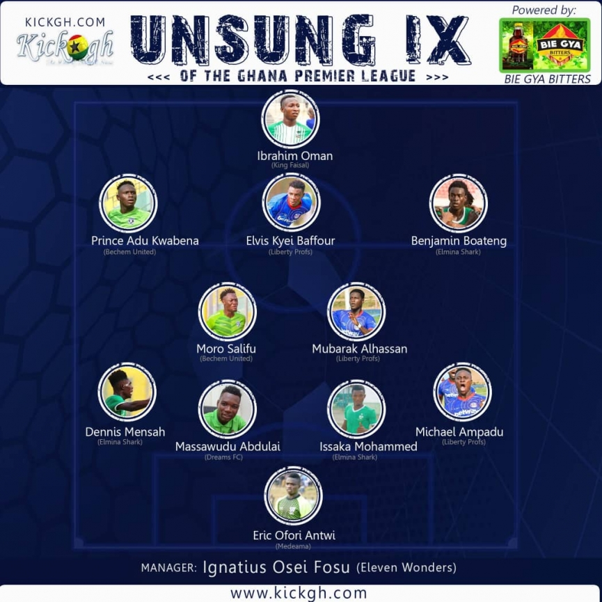 BUDU's CORNER: Picking A GPL Team Of XI Players Who Are Not Getting The Love They So Deserve