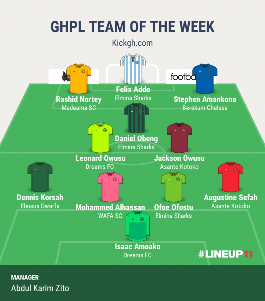 TEAM OF THE WEEK: Ghana Premier League Week Seven