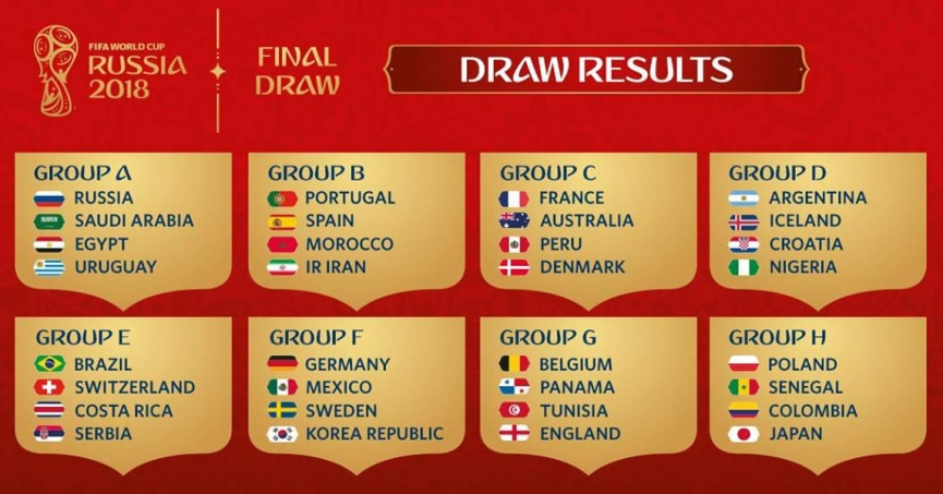 2018 FIFA World Cup draw: Nigeria paired with Argentina; Check full draw