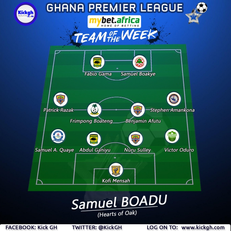 Kofi Mensah makes debut in GPL team of the week; Check out others who made it